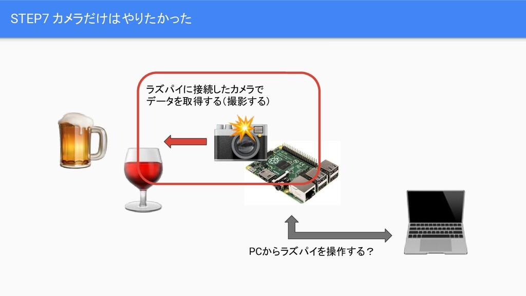 STEP7 カメラだけはやりたかった ラズパイに接続したカメラで データを取得する(撮影する)...