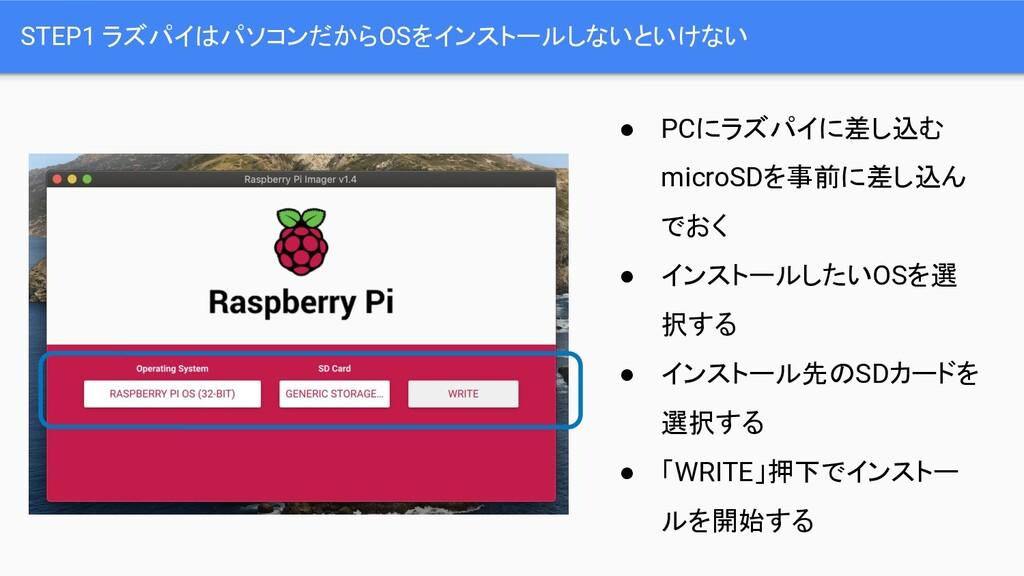 STEP1 ラズパイはパソコンだからOSをインストールしないといけない ● PCにラズパイに差...