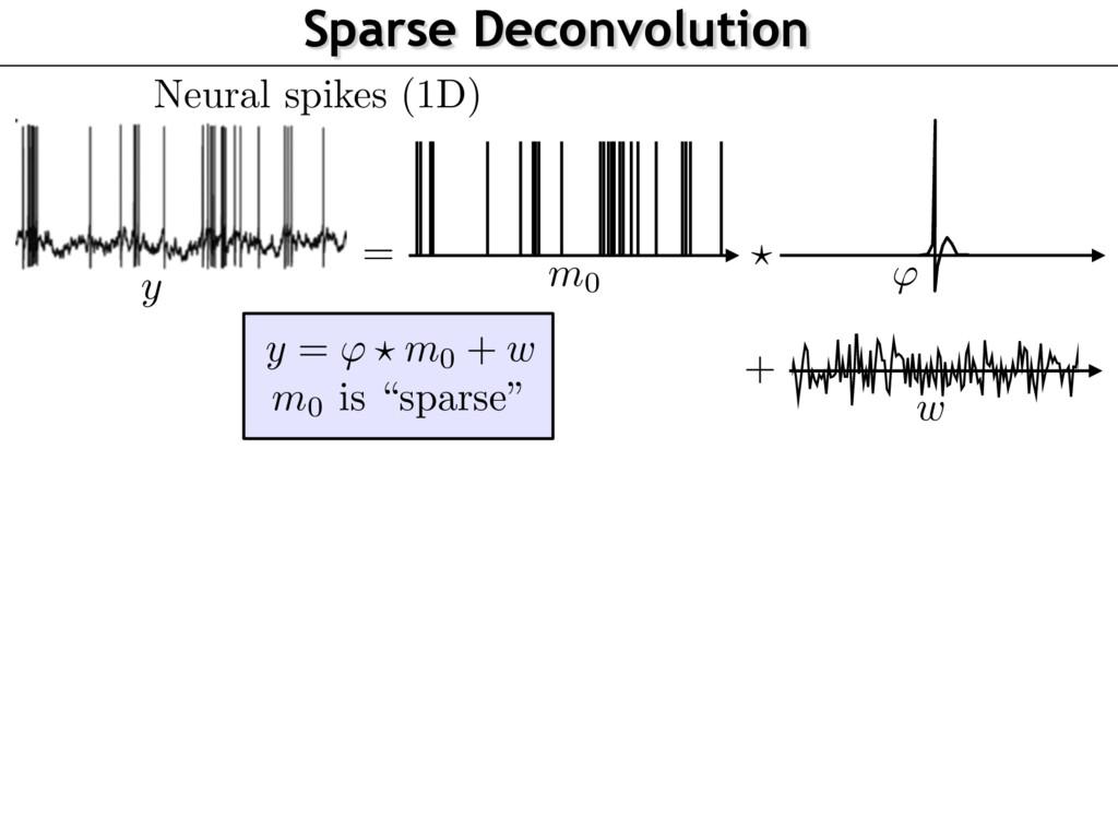 Sparse Deconvolution Neural spikes (1D) y m0 = ...