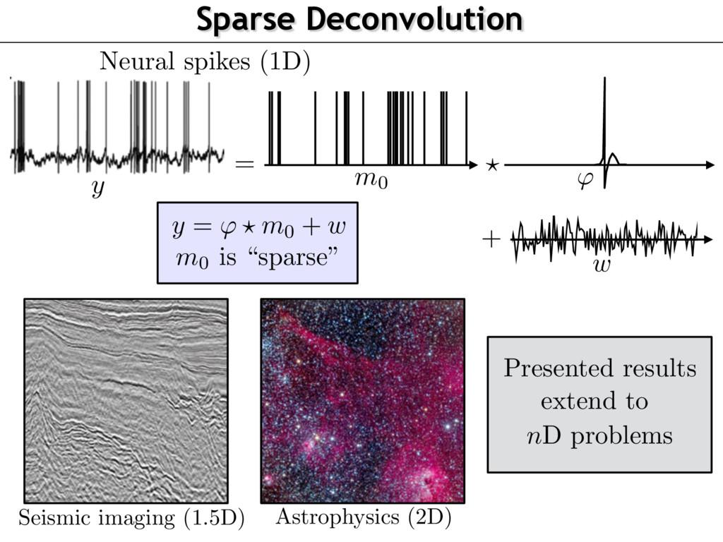 Sparse Deconvolution Neural spikes (1D) Astroph...