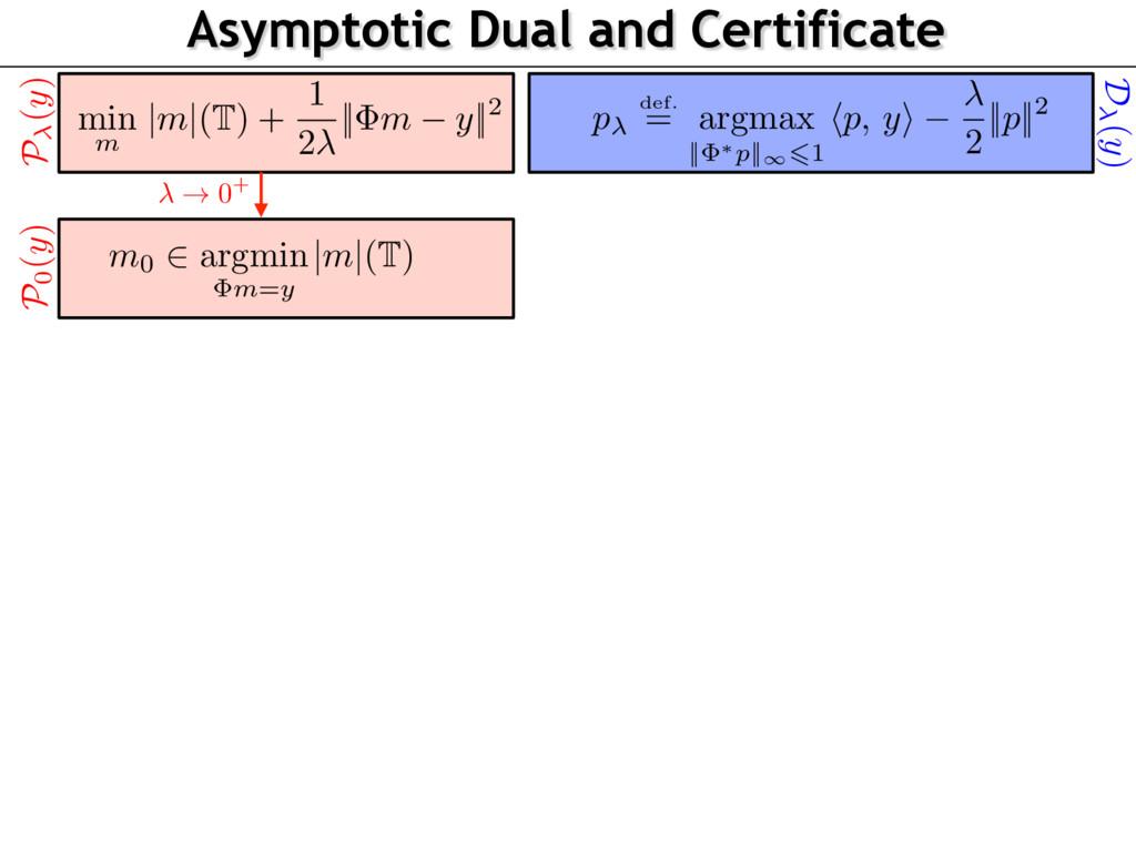 Asymptotic Dual and Certificate min m |m|(T) + ...