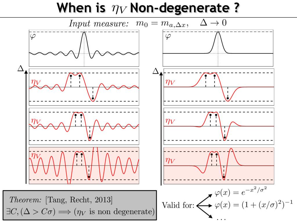 When is Non-degenerate ? ⌘V ' ' ⌘V ⌘V ⌘V ⌘V ⌘V ...