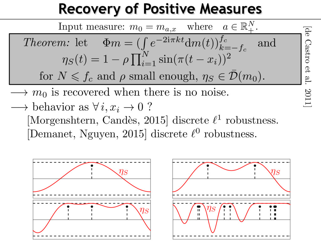 Recovery of Positive Measures m = ( R e 2i⇡ktdm...
