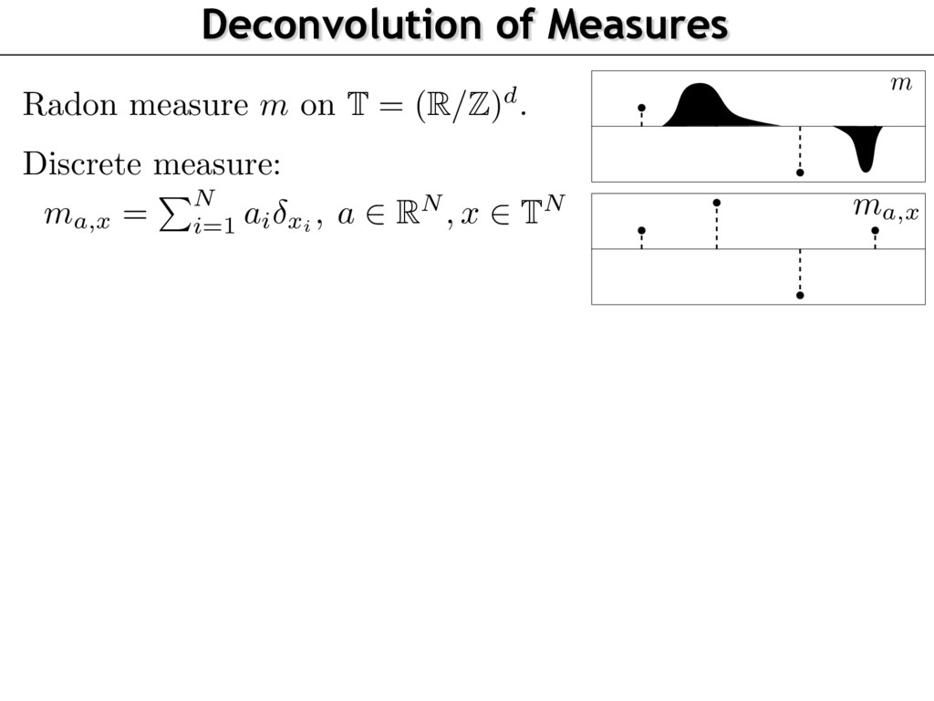Discrete measure: ma,x = P N i =1 ai xi , a 2 R...