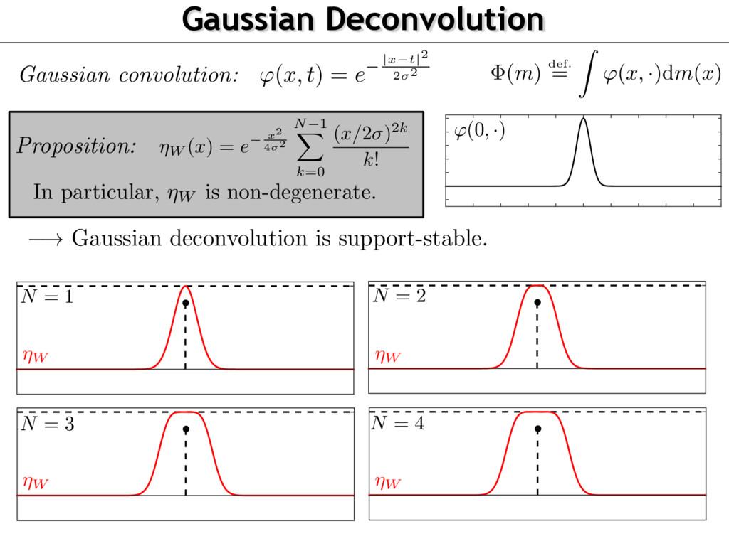 Gaussian Deconvolution Gaussian convolution: ' ...