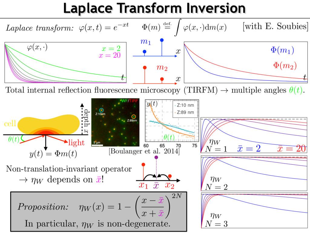 Laplace Transform Inversion ( m ) def. = Z ' ( ...