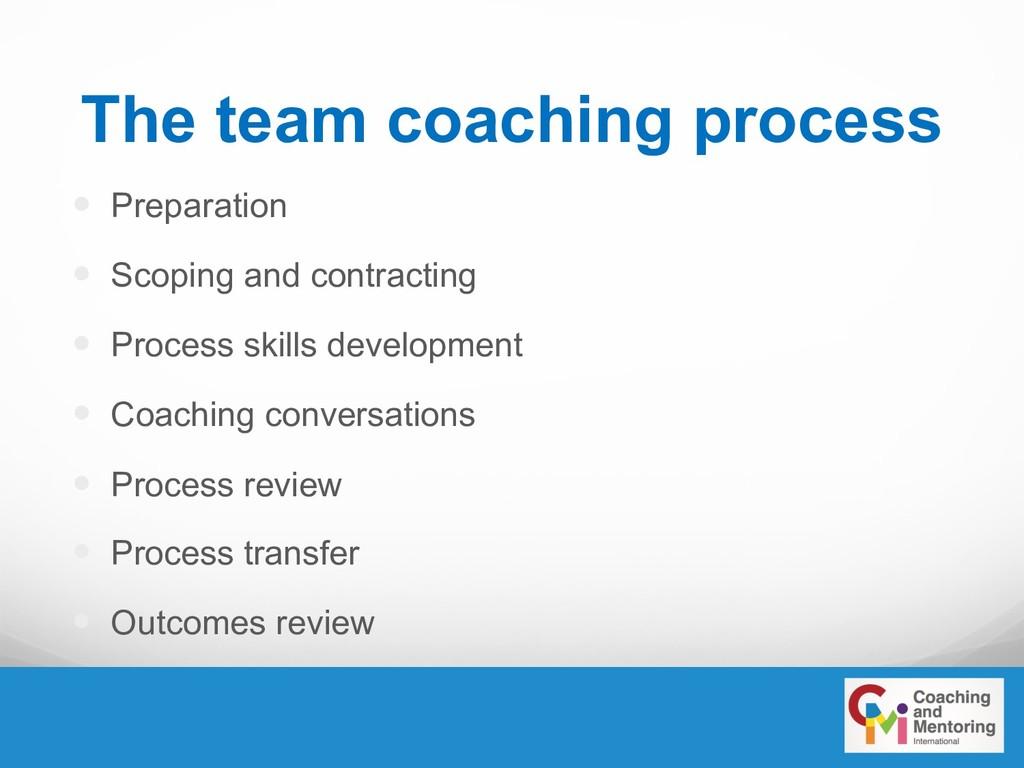 The team coaching process — Preparation — Scopi...