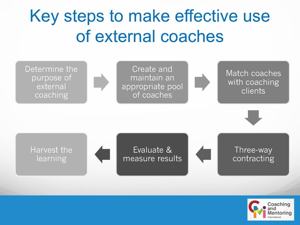 Key steps to make effective use of external coa...