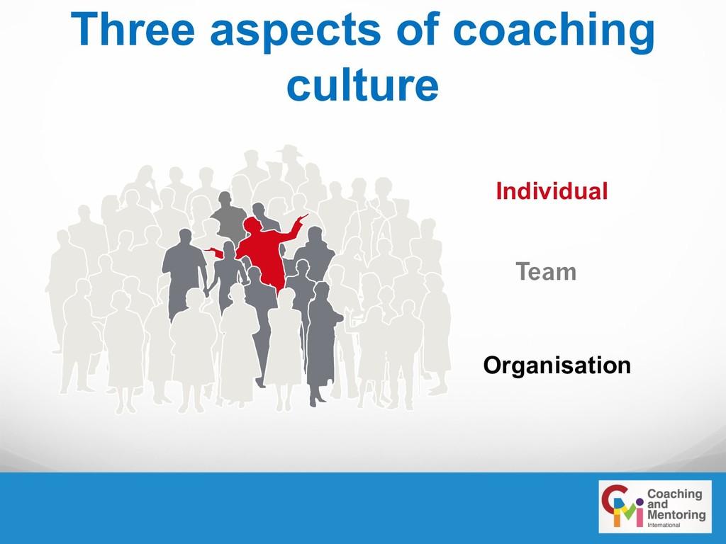 Three aspects of coaching culture Individual Te...
