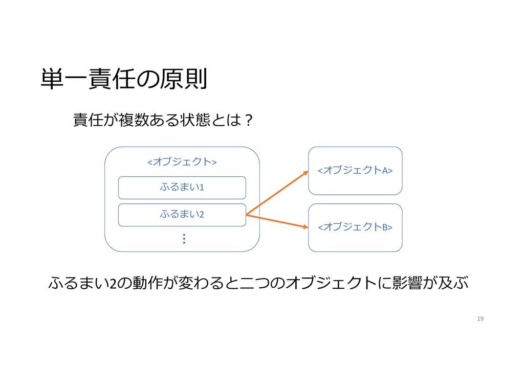 単一責任の原則 <オブジェクトA> <オブジェクトB> 責任が複数ある状態とは? <オブジェク...