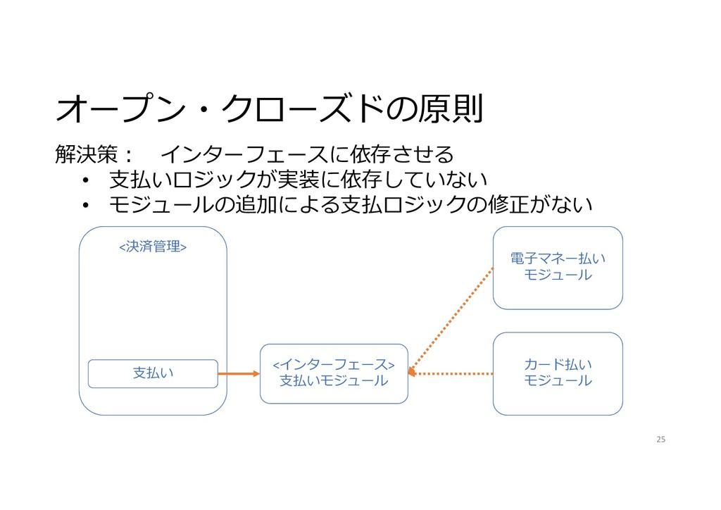 オープン・クローズドの原則 解決策: インターフェースに依存させる • 支払いロジックが実装に...