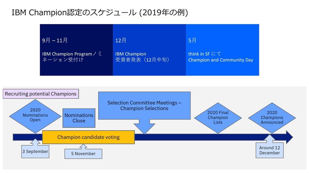 9⽉ – 11⽉ IBM Champion Programノミ ネーション受付け 12⽉ IB...