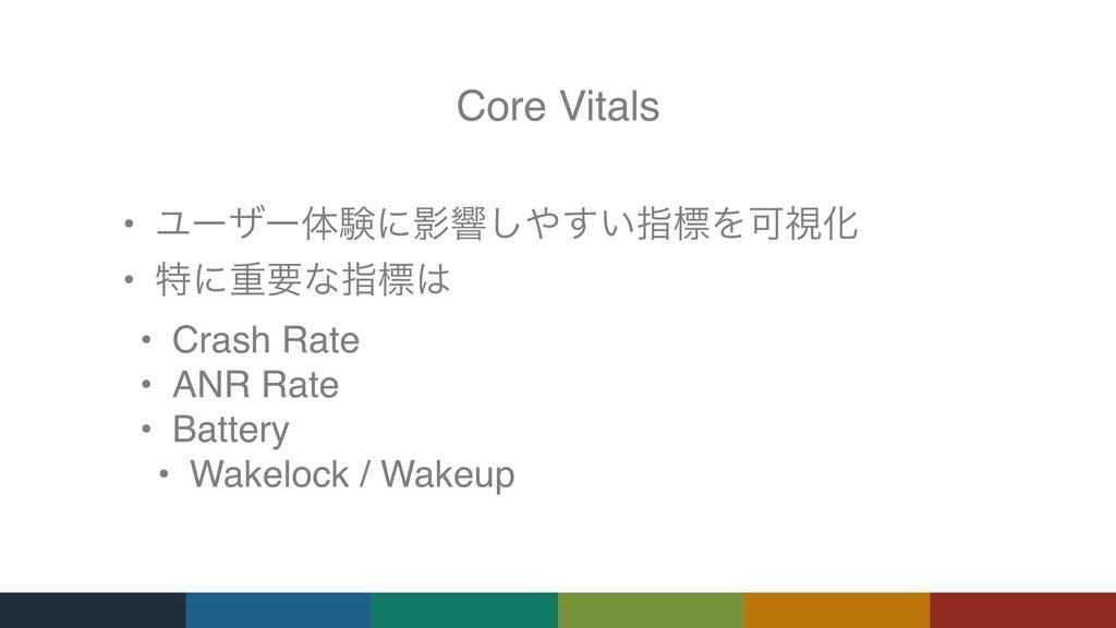 Core Vitals • ϢʔβʔମݧʹӨڹ͍͢͠ࢦඪΛՄࢹԽ • ಛʹॏཁͳࢦඪ • ...