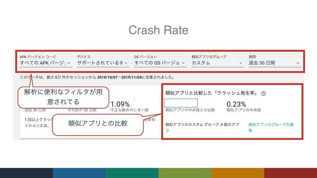 Crash Rate ղੳʹศརͳϑΟϧλ͕༻ ҙ͞ΕͯΔ ྨΞϓϦͱͷൺֱ