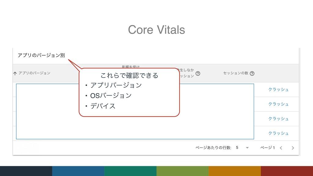 Core Vitals ͜ΕΒͰ֬Ͱ͖Δ • ΞϓϦόʔδϣϯ • OSόʔδϣϯ • σό...
