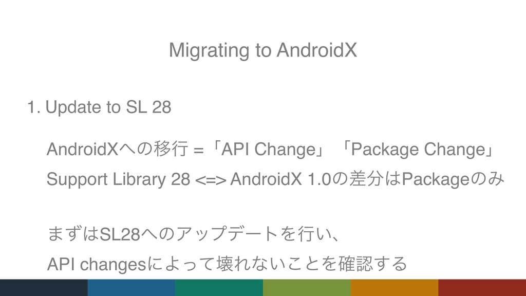 Migrating to AndroidX 1. Update to SL 28 Androi...