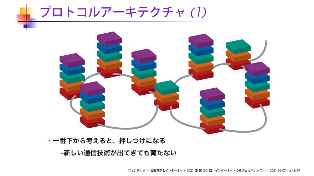 (1) — 2021 2-3 — 2021-06-07 – p.41/59