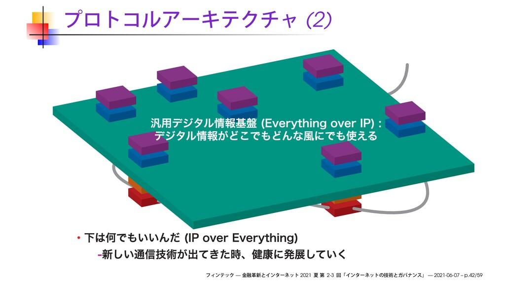 (2) — 2021 2-3 — 2021-06-07 – p.42/59