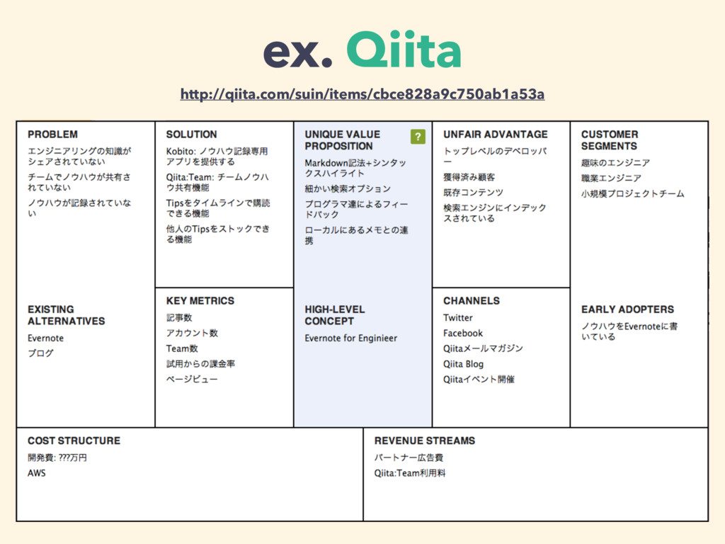ex. Qiita http://qiita.com/suin/items/cbce828a9...