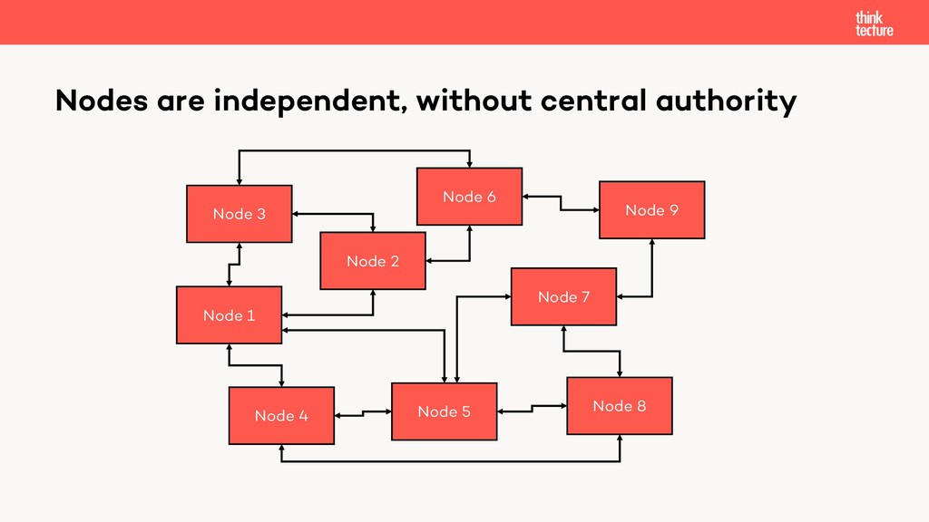 Node 1 Nodes are independent, without central a...