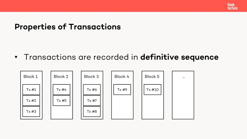 • Transactions are recorded in definitive seque...