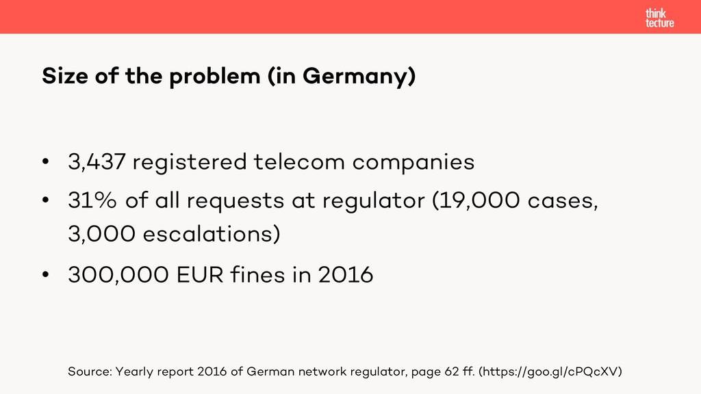 • 3,437 registered telecom companies • 31% of a...