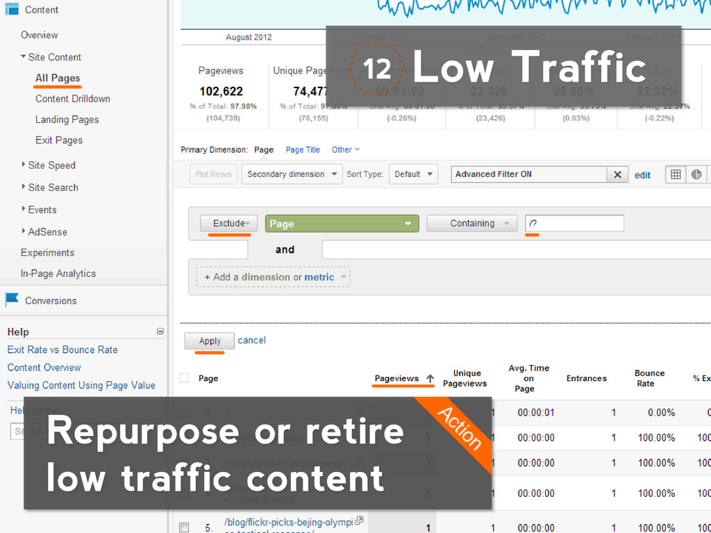 Low Traffic Repurpose or retire low traffic con...
