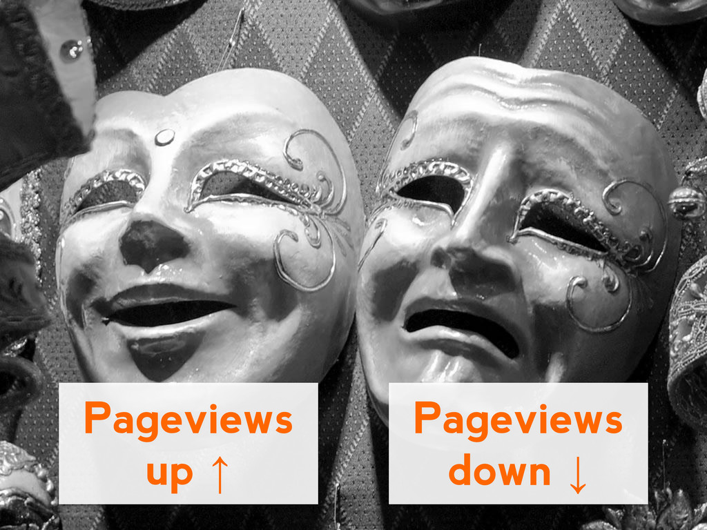 Pageviews up ↑ Pageviews down ↓