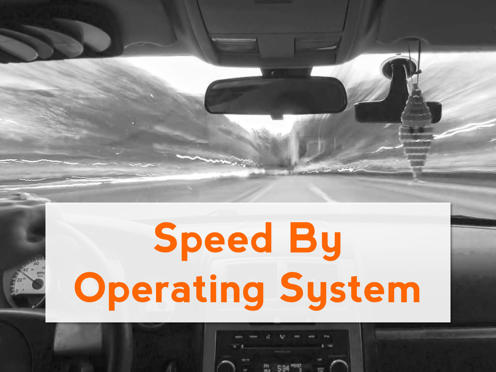 Speed By Operating System
