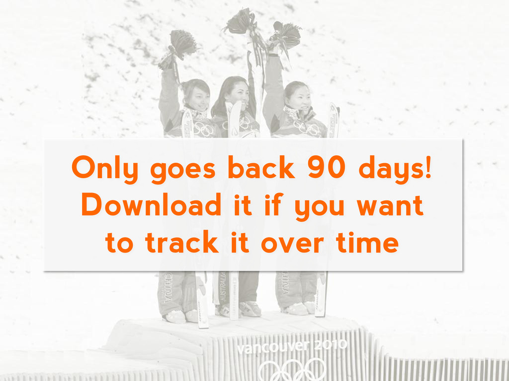 Only goes back 90 days! Download it if you want...
