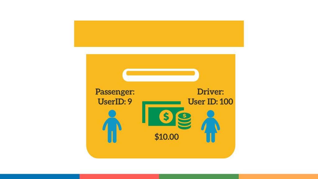 Passenger: UserID: 9 Driver: User ID: 100 $10.00