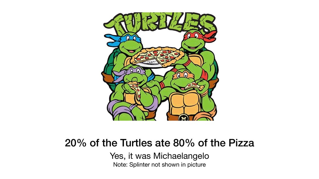 20% of the Turtles ate 80% of the Pizza Yes, it...