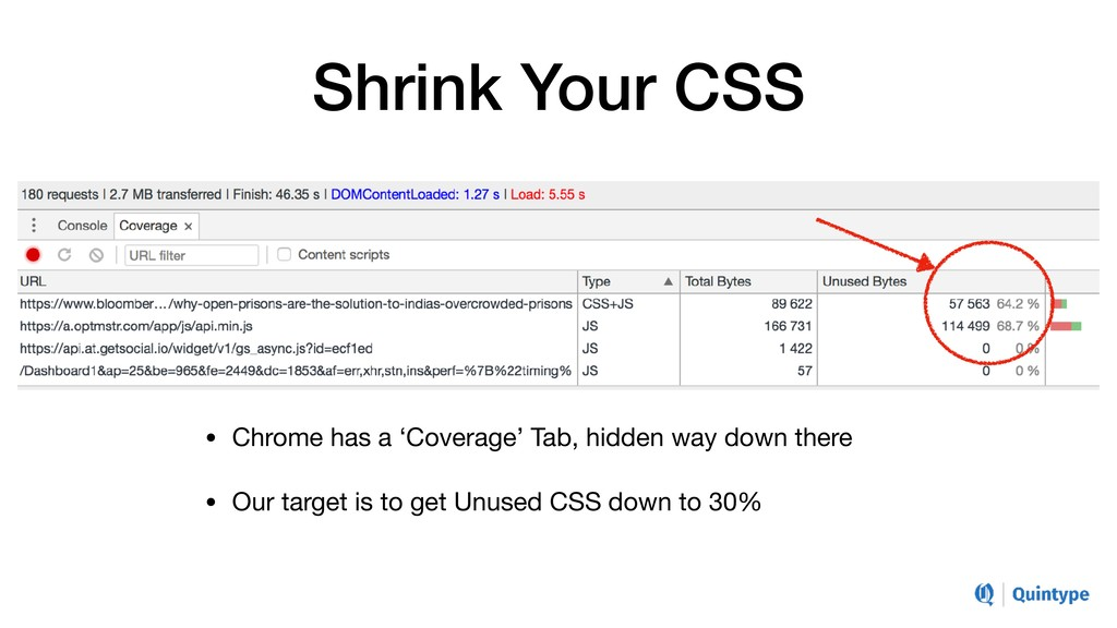 Shrink Your CSS • Chrome has a 'Coverage' Tab, ...