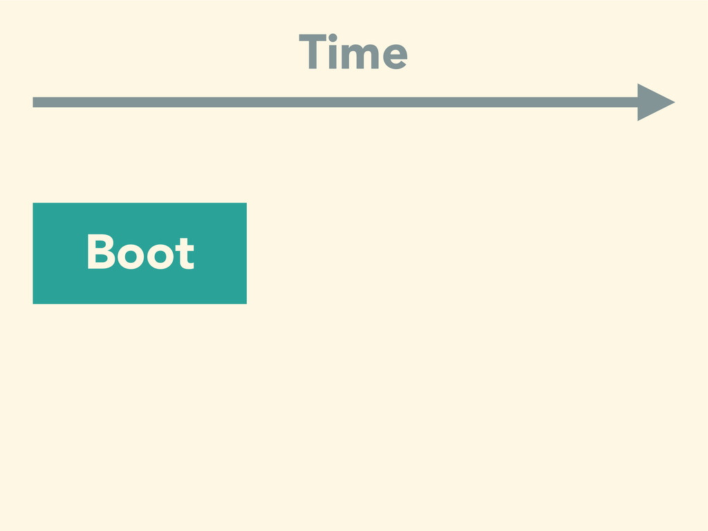Time Boot