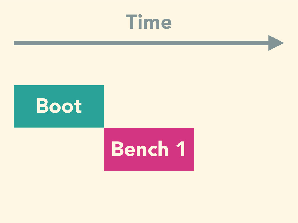 Time Boot Bench 1