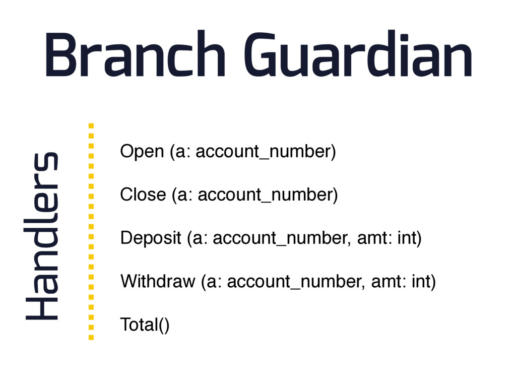 Branch Guardian Open (a: account_number) Close ...