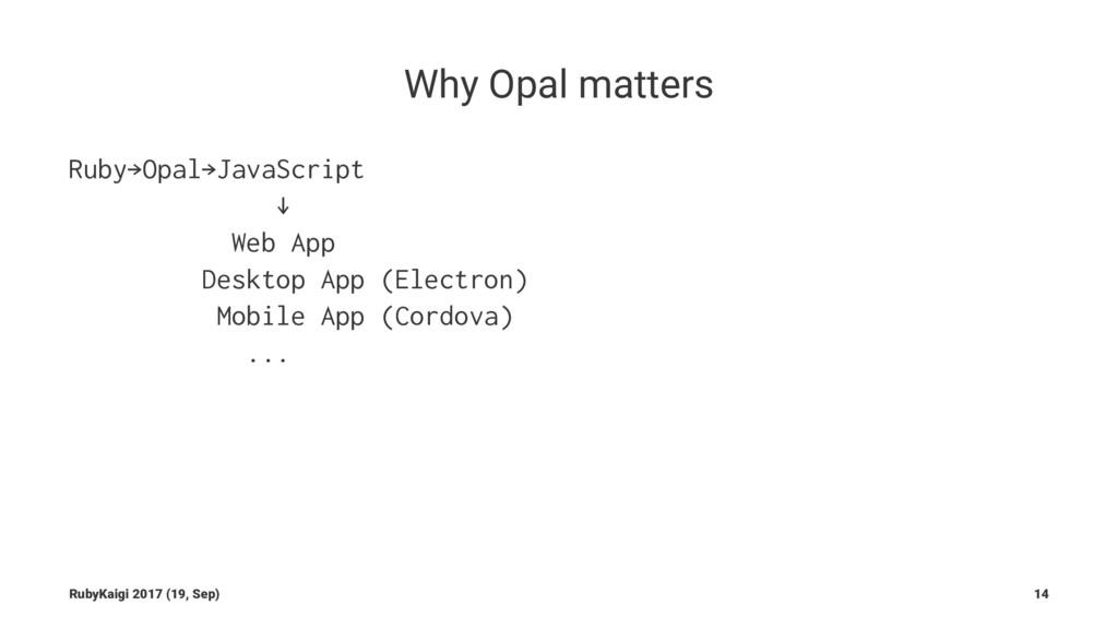 Why Opal matters Ruby→Opal→JavaScript ↓ Web App...