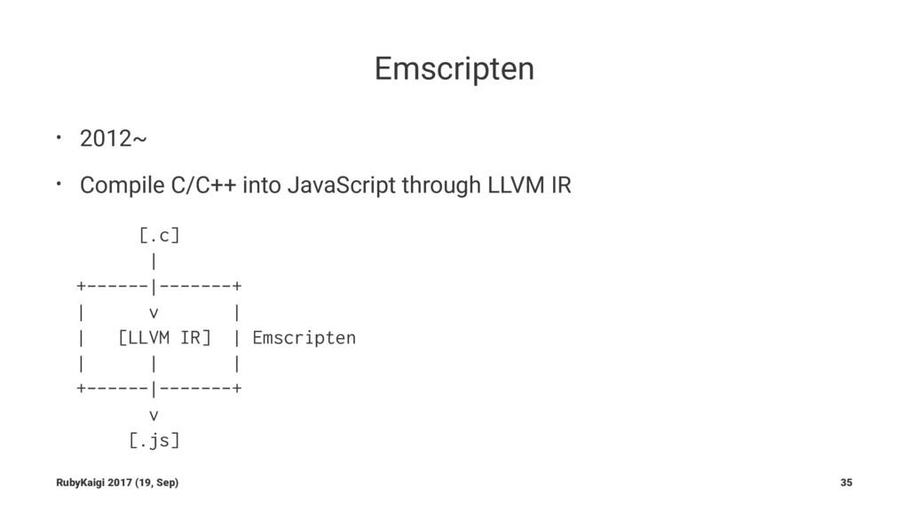 Emscripten • 2012~ • Compile C/C++ into JavaScr...