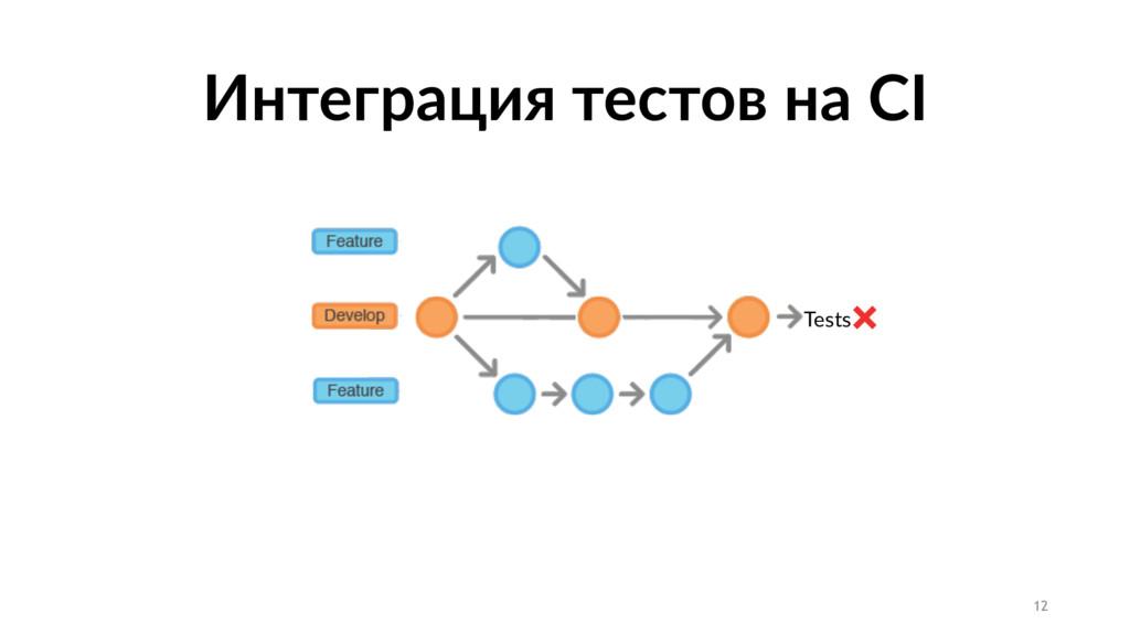 Интеграция тестов на CI Tests 12