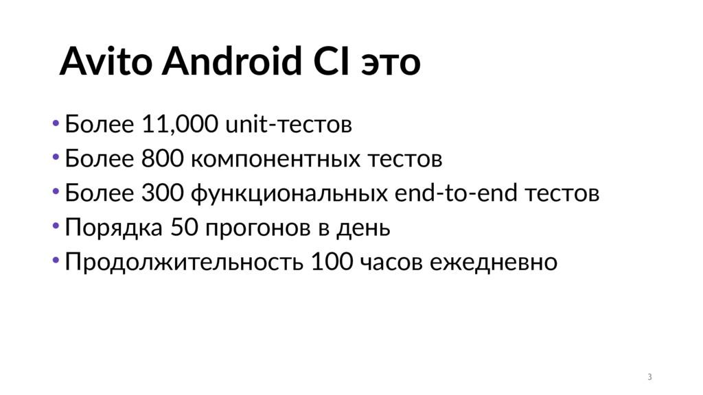 Avito Android CI это • Более 11,000 unit-тестов...