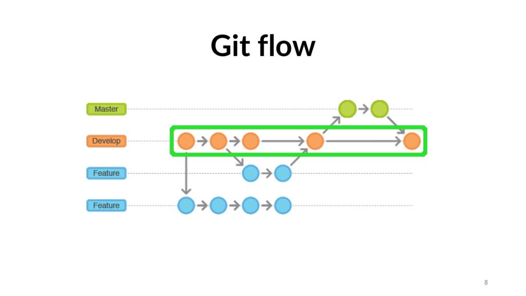 Git flow 8