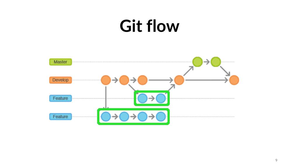 Git flow 9