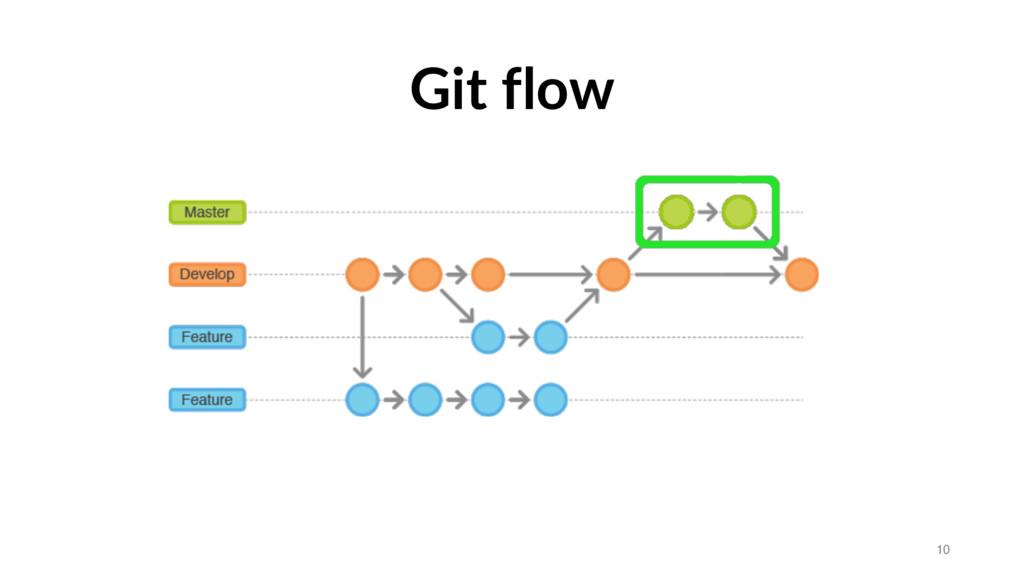 Git flow 10