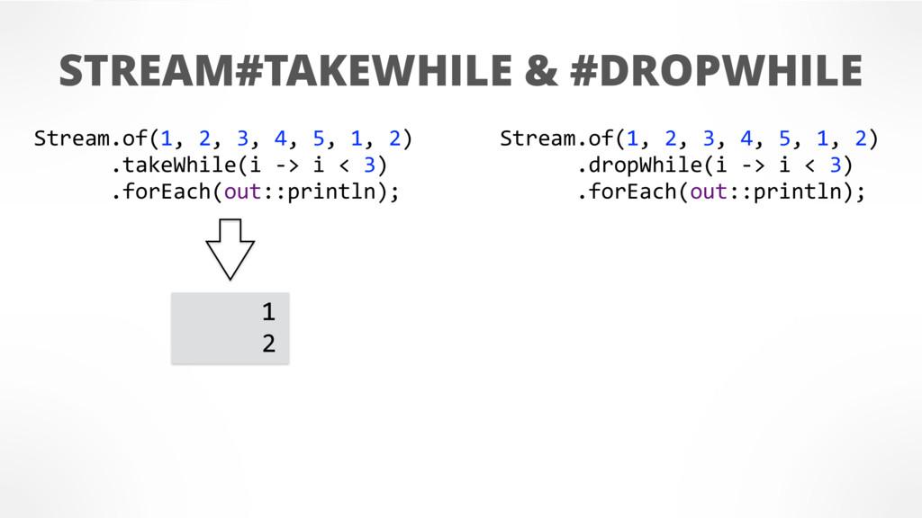 Stream.of(1, 2, 3, 4, 5, 1, 2) .takeWhile(i -> ...
