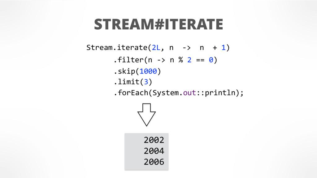 2002 2004 2006 STREAM#ITERATE Stream.iterate(2L...