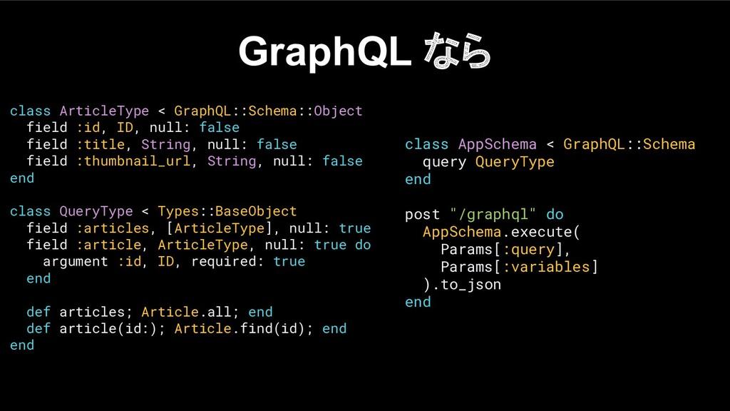GraphQL なら class ArticleType < GraphQL::Schema:...