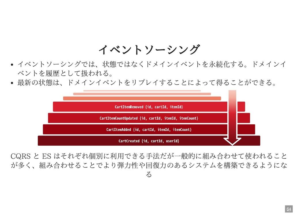 イベントソーシング イベントソーシングでは、状態ではなくドメインイベントを永続化する。ドメイン...