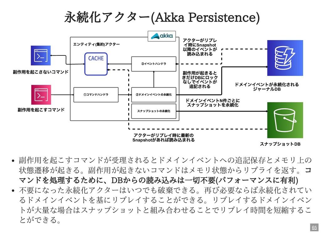 永続化アクター(Akka Persistence) 副作⽤を起こすコマンド 副作⽤を起こさない...