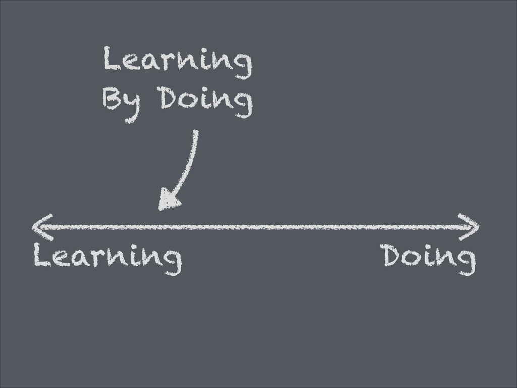 Learning Doing Learning By Doing