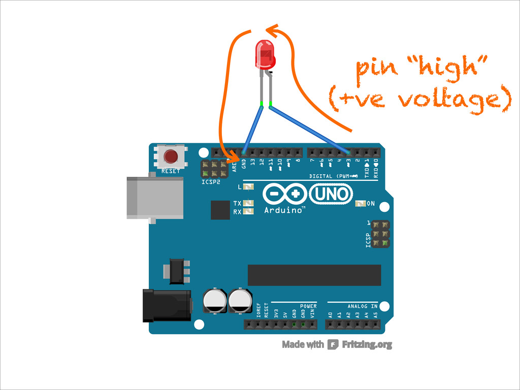 "pin ""high"" (+ve voltage)"